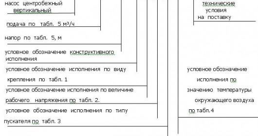 Структура условного обозначения агрегатов